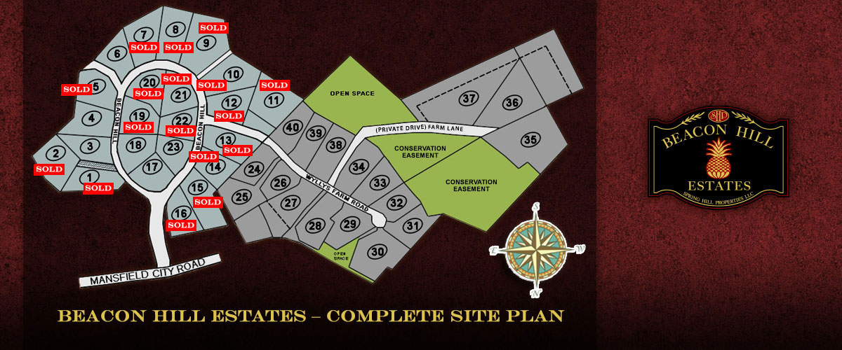 Complete Site Plan